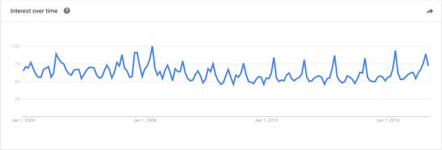 google_trends_autism.png
