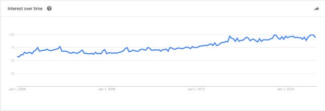 google_trends_banana.png